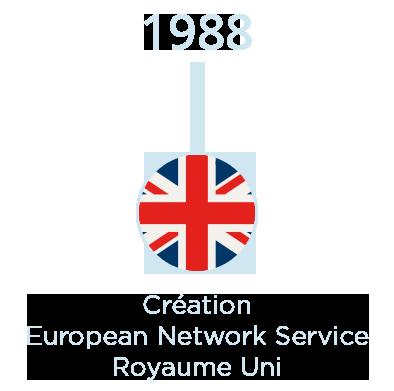 creation ENS Royaume uni